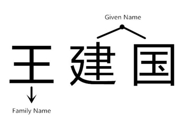 Chinese family name or given name