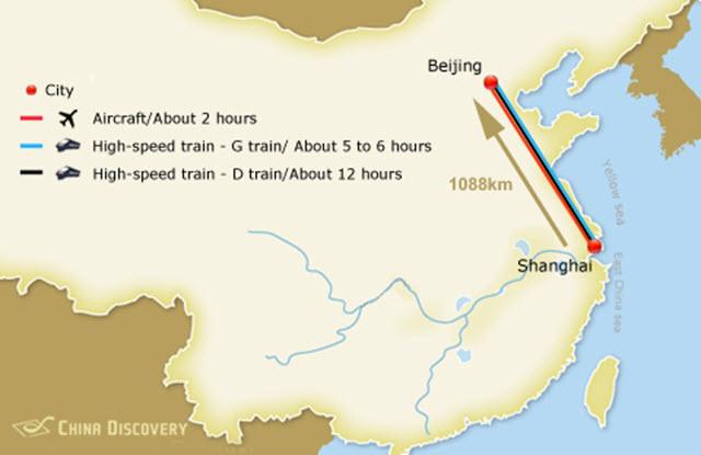 Mandarin vs Shanghainese